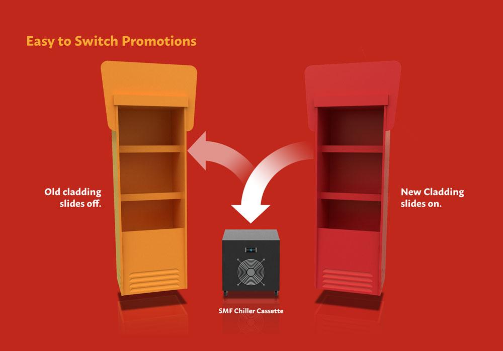 Easy-Switch-Graphics